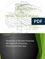 HyTran Training Hill Chart