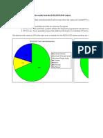 BCR_3.0_KPI