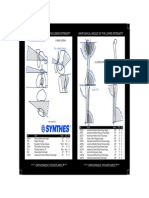 Anatomical Angles Lower Extremity