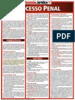 Resumojuridico Processopenal 140506221014 Phpapp02 (1)