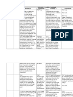 module 4 kait feeback portfolio