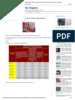 Manual Do Trabalho Seguro_ Roteiro Para Dimensionamento de Um Sistema de Hidrante e Mangotinho