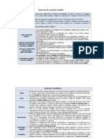 Estructura de Un Escrito Científico