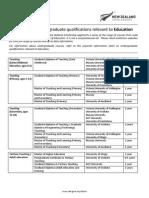 New Zealand Graduate Programs