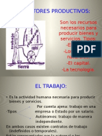 factores productivos