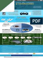 Uso de celular  y conducción