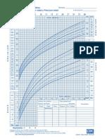 CDC tablas de crecimiento.pdf