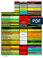 PMP-IOs Mapping.pdf