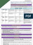 NR-II Contractual Recruitment Advertisement