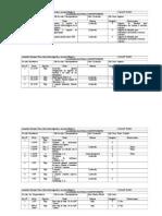 Actas de la Asamblea Nacional Constituyente 1999. Caja 81-85
