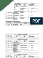 Actas de la Asamblea Nacional Constituyente 1999.  Caja 116-120