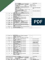Actas de la Asamblea Nacional Constituyente 1999. Cajas 141-145