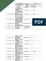 Actas de la Asamblea Nacional Constituyente 1999. 1999 Caja 235-240A