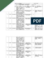 Actas de la Asamblea Nacional Constituyente 1999. Caja 240-242