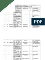 Actas de la Asamblea Nacional Constituyente 1999. Caja 243-249