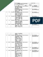 Actas de la Asamblea Nacional Constituyente 1999. Caja 257