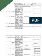 Actas de la Asamblea Nacional Constituyente 1999. Caja 262