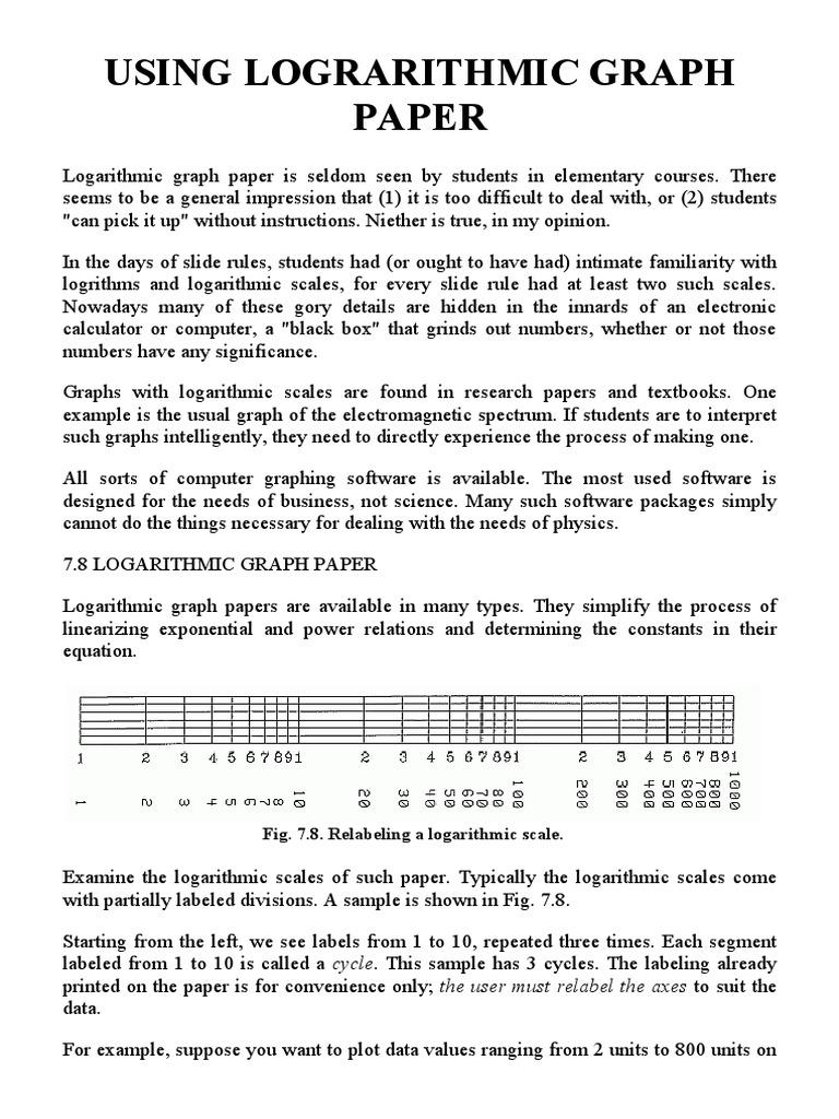Using Logarithmic Graphs | Logarithm | Mathematical Analysis