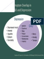gad depression symptoms overlap