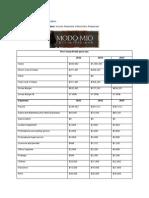 Portfolio of information Cert IV Hospitality assignment