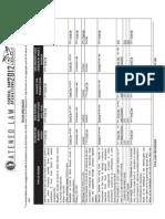 Taxable Income Guide