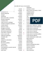 esercitazione-analisi-finanziaria