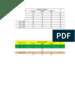 SPT diseño