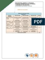 Rubrica de Evaluacion 2015