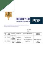 Sheriff's Coastside report, 150717