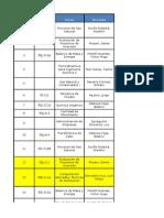 PROYECTOS-2015-1