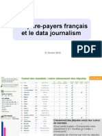 Data journalism - étude de cas - PURE PLAYERS FRANCAIS