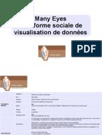 Site de data visualization - étude de cas - MANYEYES