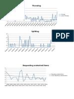 frequency data for portfolio