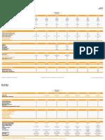 Elfiq Networks Product Matrix