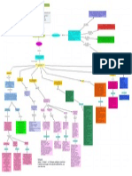 mapa conceptual- ma del rosario madriz n.docx