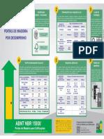 6 Passos Para Voce Especificar Portas de Madeira Por Desempenho