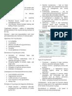 CSR Reviewer .docx