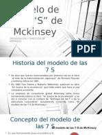 Modelo de Las 7 Mckinsey