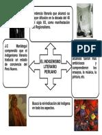 10 Cix Paiba Literatura Indigenismo