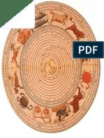 Image Roue Astrologique