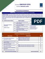 ADGD0210 Modulo