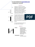 Candlesticks Patterns