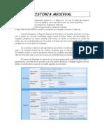 Historia Medieval PCPI