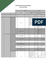 Catálogo Único de Delitos Para El Distrito Federal