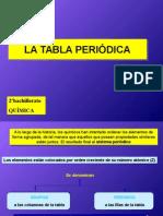 Table Periodica 2013