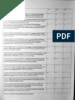 diff 598 - comp exam scores