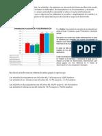 Analisis Graficos Encuesta Social