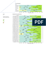 observation score distribution - admin