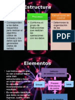 Etapas y Metodologia de Los Algoritmos