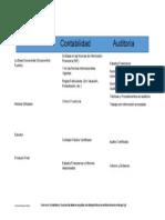 Comparativo Entre Auditoría y Contabilidad